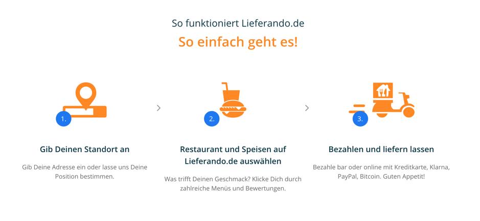 schoene-webseiten-liefrando-2