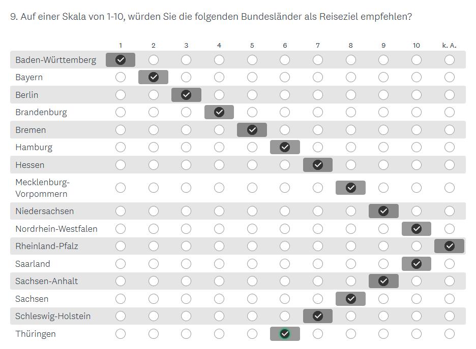 HubSpot-Umfragen-erstellen-09-Schlechte-Matrixferage%23