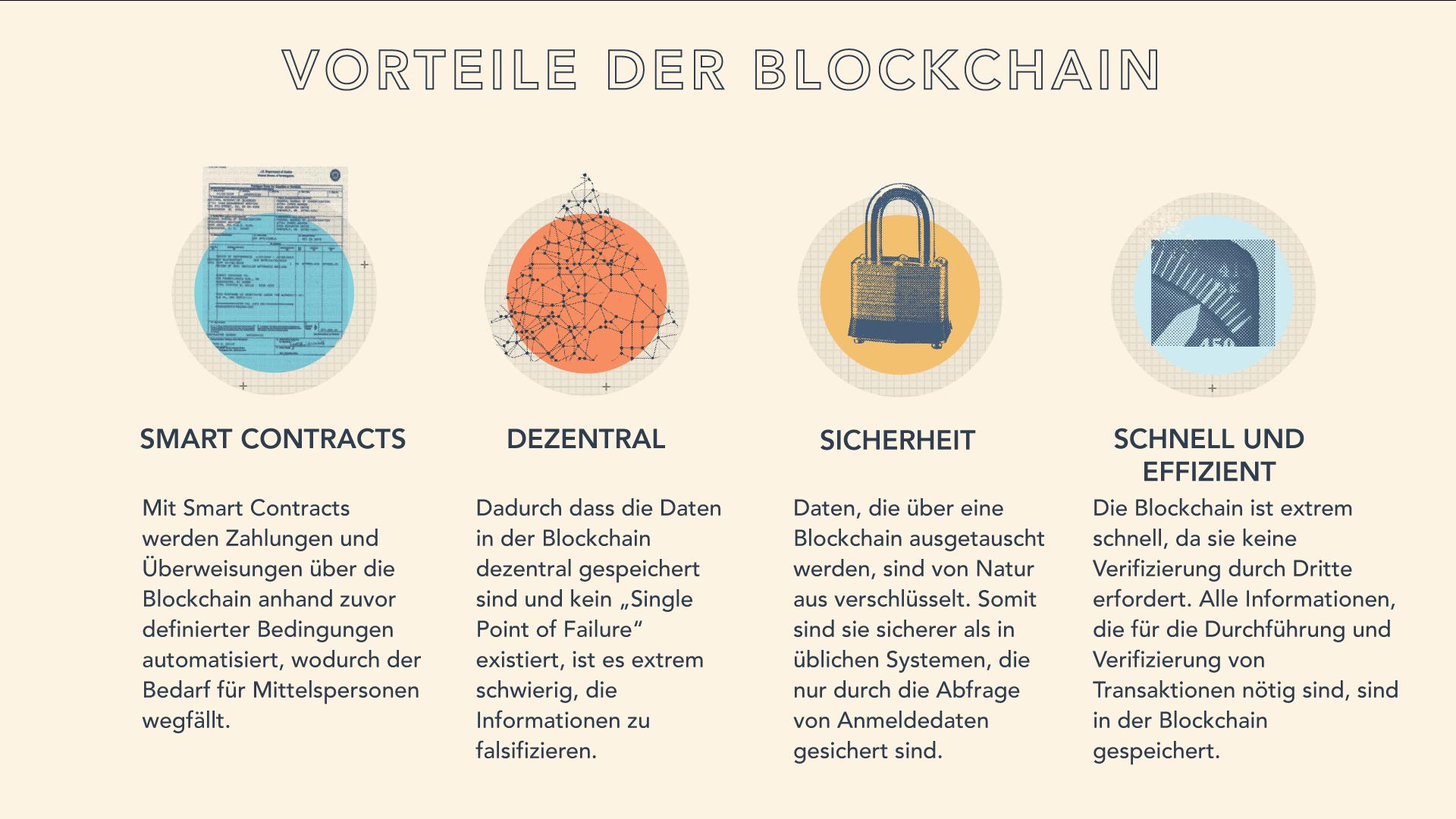 HubSpot-Blockchain-Vorteile