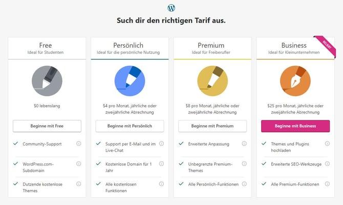 HubSpot Wordpress Website Tarif