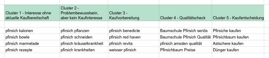 Keyword_Cluster.png