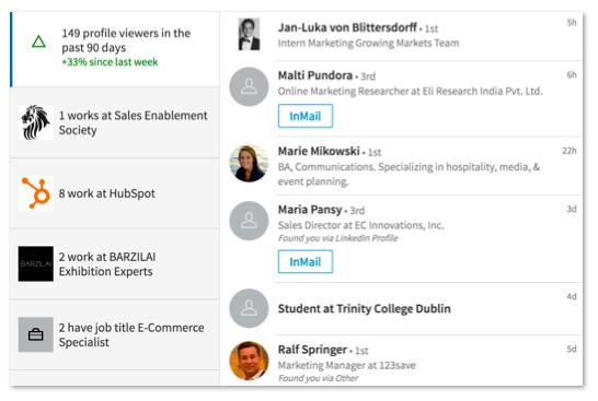 LinkedIn Profilbesucher finden