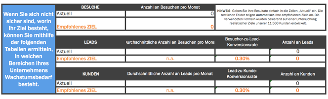Marketing-ziele-3.png