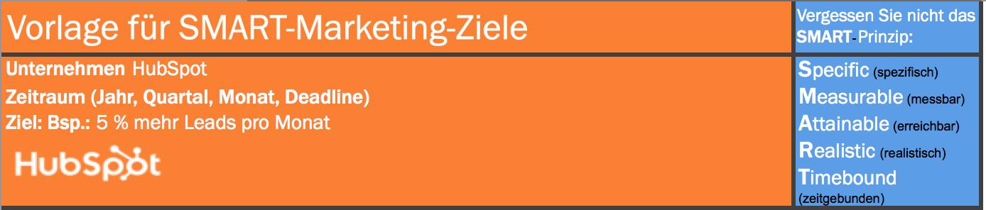 SMART-Marketing-Ziele-setzen.png