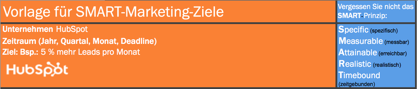 SMART-Marketing-Ziele-setzen.png