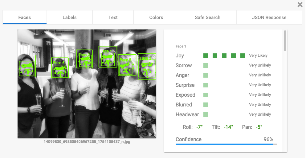 Gesichtsanalyse des Blogging-Teams