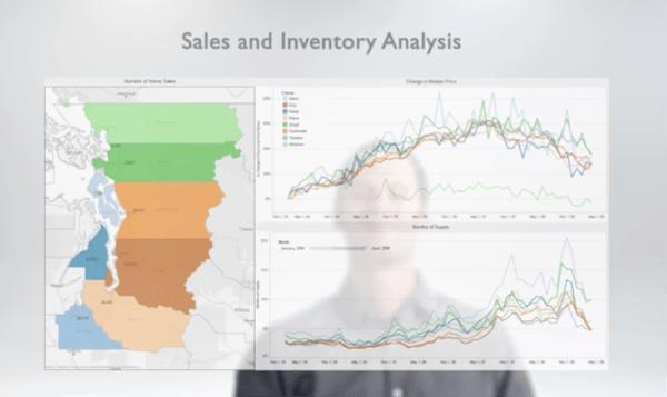 Ressourcen für Datenvisualisierung – Tableau