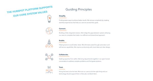 Leitprinzipien für HubSpot-Produkte