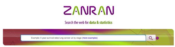 Ressourcen für Datenvisualisierung – Zanran