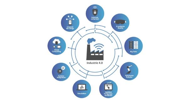 digitalisierung-intelligente-fabrik-b.telligent