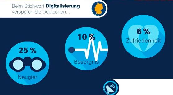 digitalisierung-zukunft-deutschland-cisco