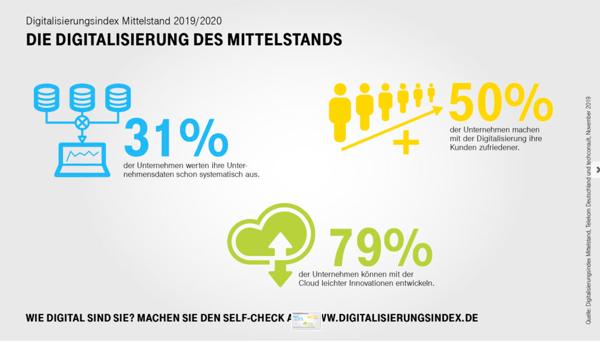 digitalisierungsindex-mittelstand-2019-2020