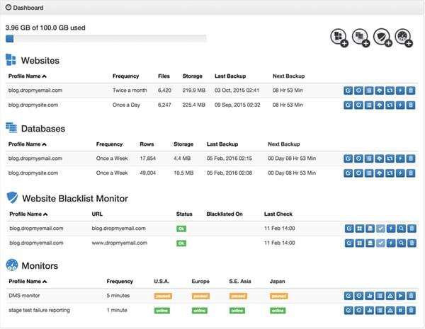 Dropmysite: Beispiel-Dashboard für Website-Back-up