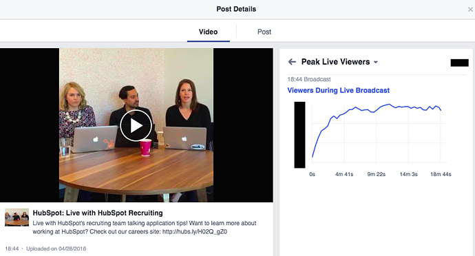 Facebook Live Performance-Kennzahlen im Laufe einer Übertragung