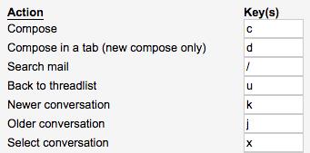gmail-keyboard-shortcuts-1-1.png