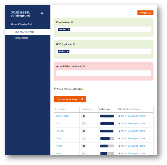 gutefrage.net – Keyword-Targeting-Tool
