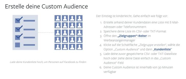 hubspot-inbound-marketing-facebook-anzeigen-custom-audiences.png