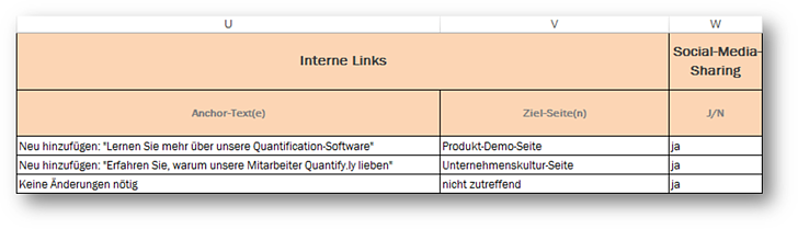 hubspot-inbound-marketing-on-page-seo-vorlage-schritt-11