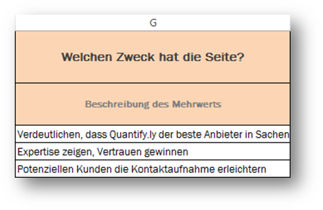 Nett Vierte Schritt Inventar Arbeitsblatt Bilder - Mathe ...