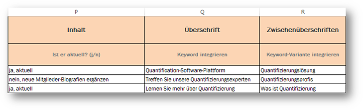 hubspot-inbound-marketing-on-page-seo-vorlage-schritt-9
