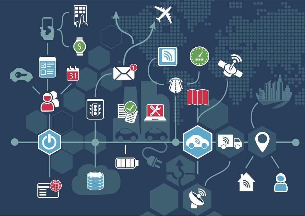 Marketing und das Internet der Dinge