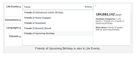 Facebook Ad Targeting Beispiel