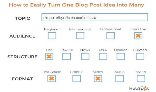 hubspot_blog_social_media_content_matrix.png