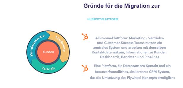 Gründe für die Migration zu HubSpot