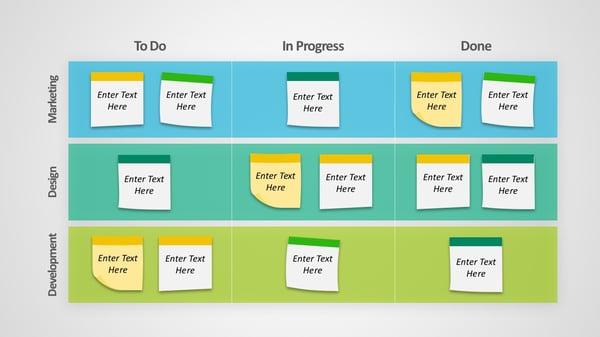 kanban-methode-projektmanagement