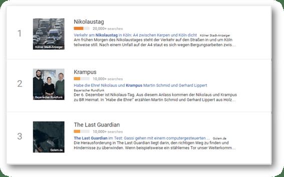 Keyword Recherche mit Google Trends