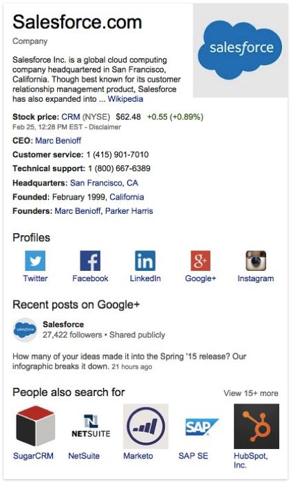 marken_suche_google_salesforce.png