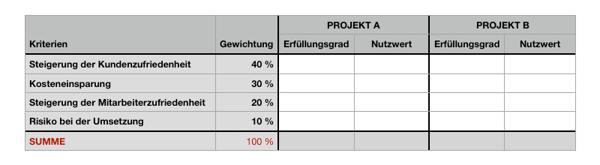 nutzwertanalyse-projektmanagement