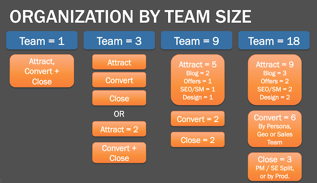 Teambuilding Tipps