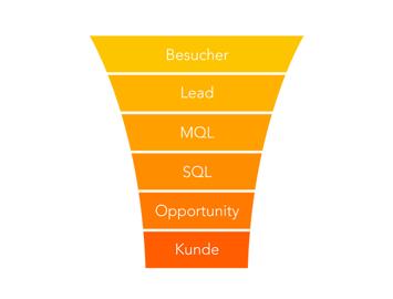 sales-funnel-hubspot