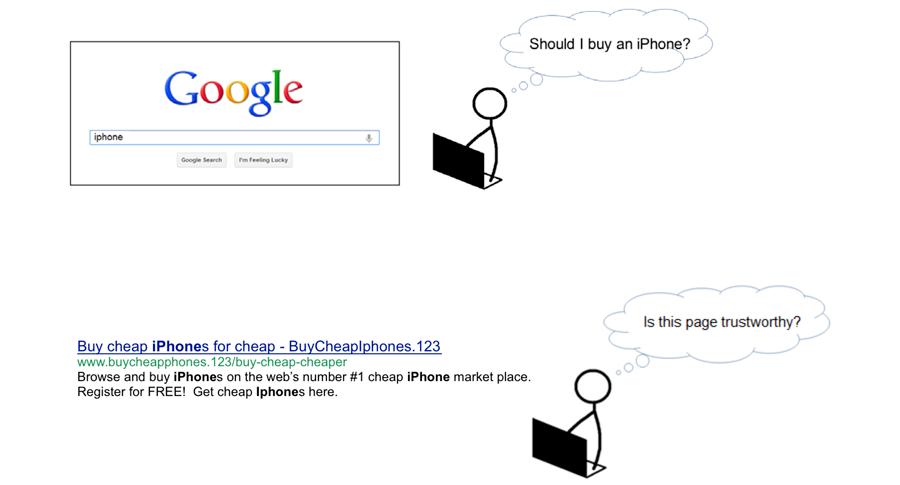 Manuelle Bewertungen von Suchergebnissen