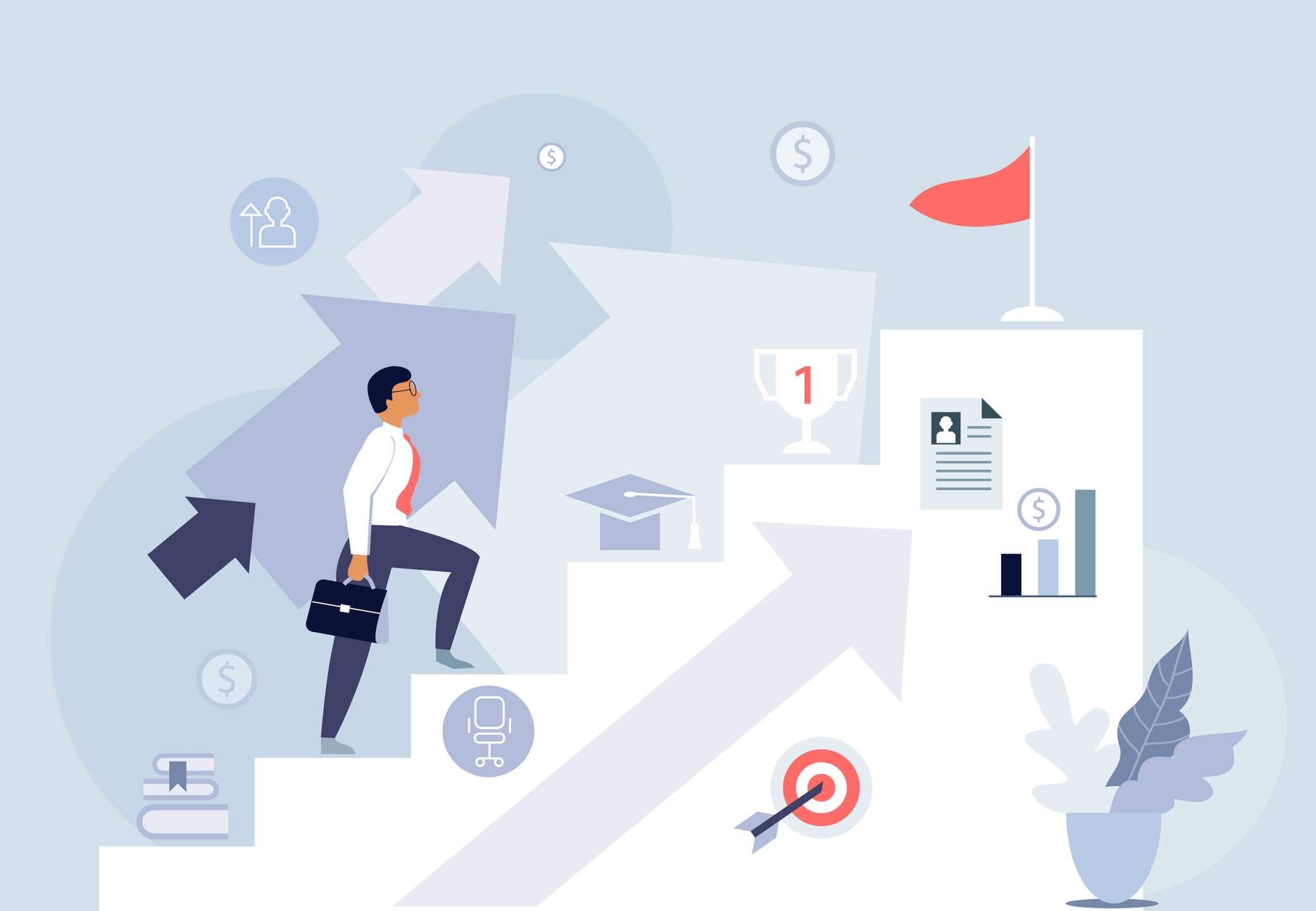 Methodenkompetenz: Die Grundlage für Fachkompetenz