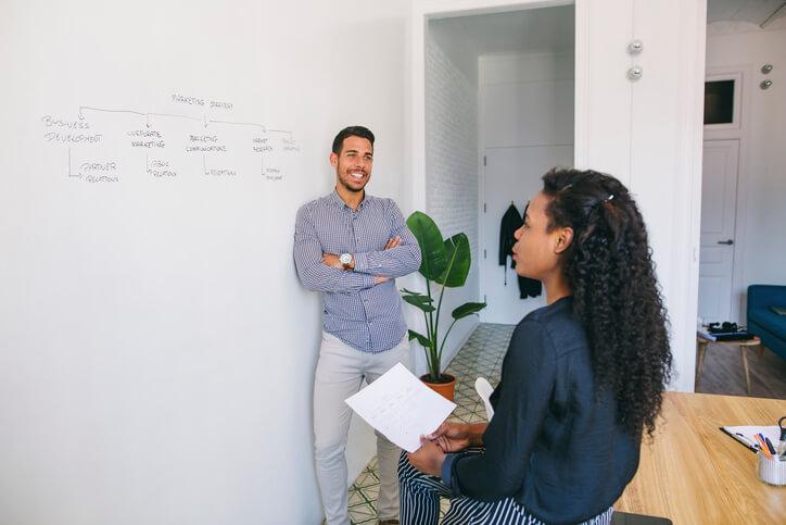 Der Organisationsplan: Alles auf einen Blick