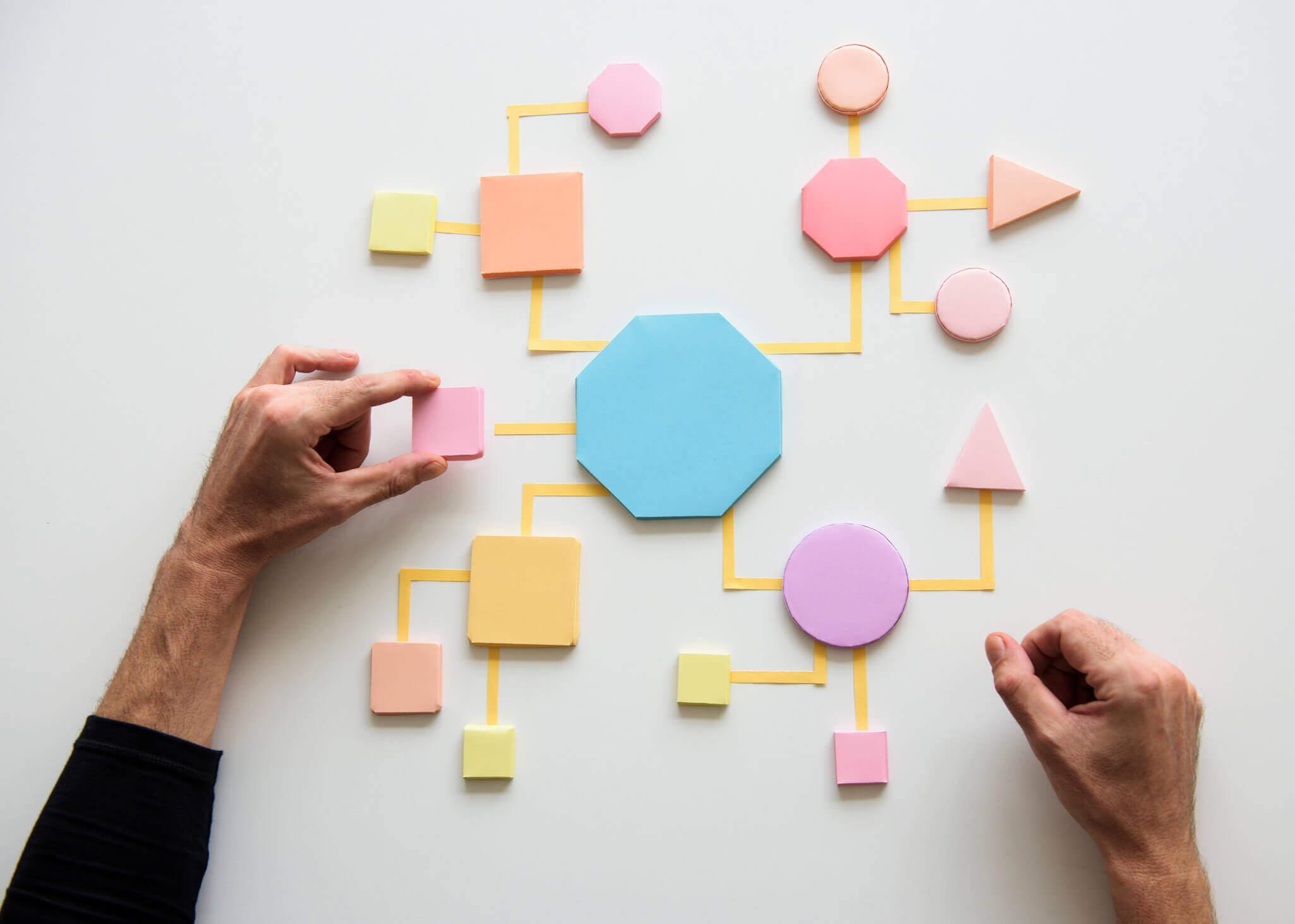 Erfolgreiches Prozessmanagement effizient gestalten