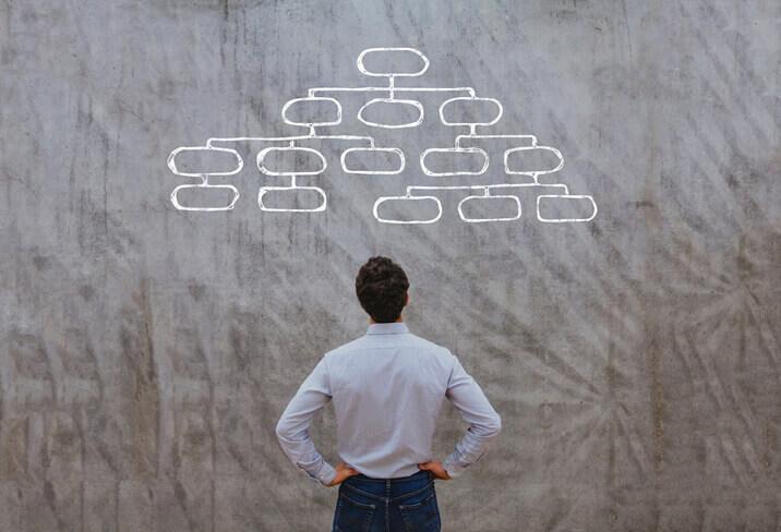 Unternehmensstruktur: Das gehört in den Businessplan