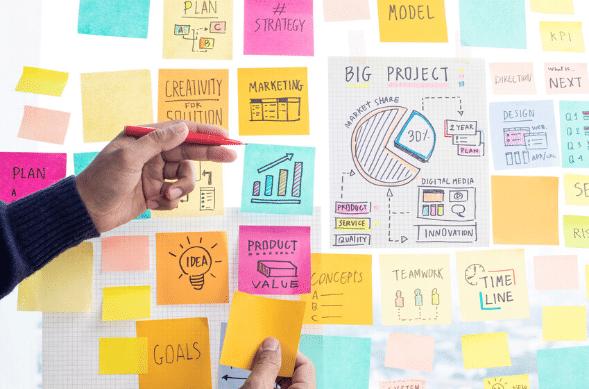 So erstellen Sie einen Projektplan (inkl. Vorlage)