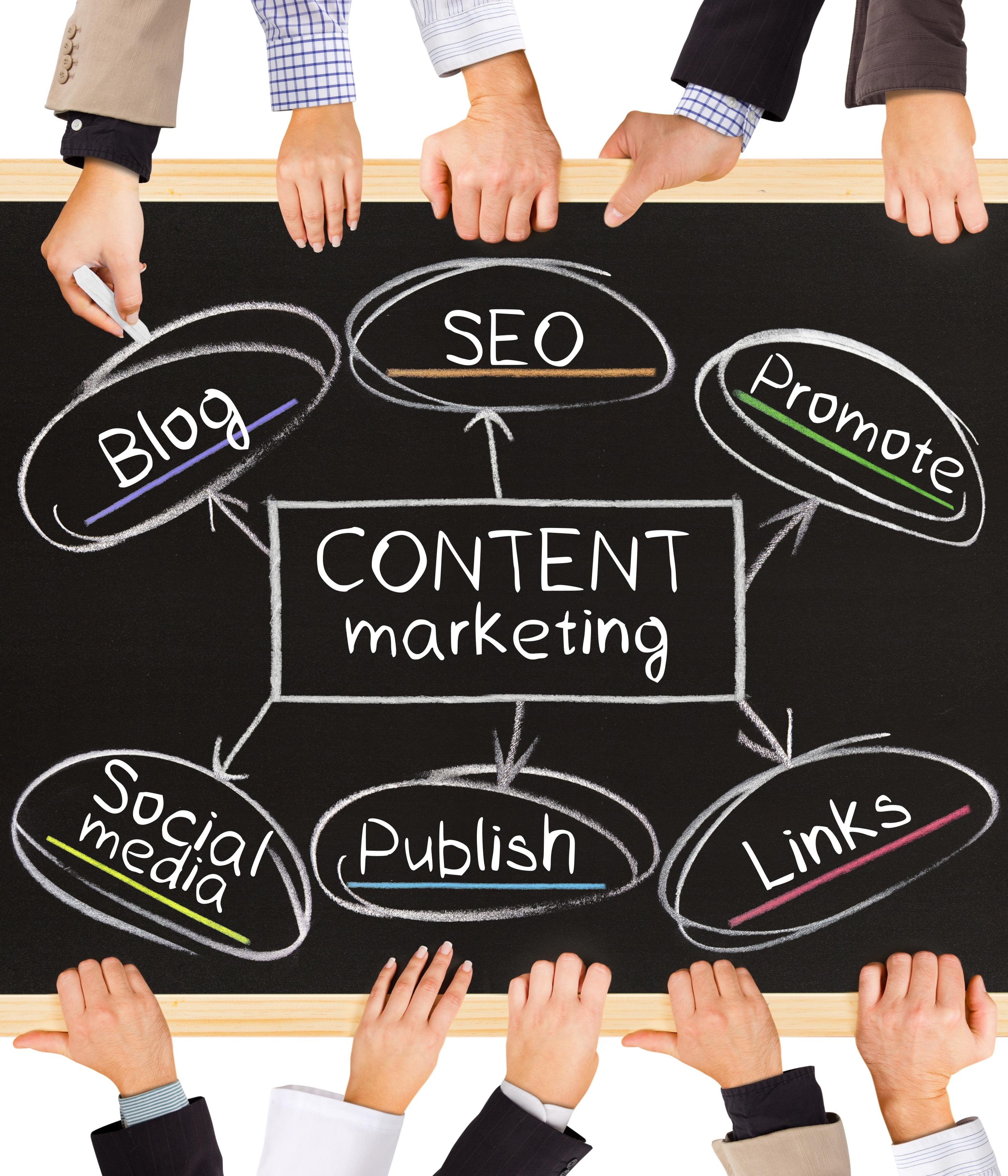 So ermitteln Sie die richtigen Kennzahlen für Ihre Content-Marketing-Analyse