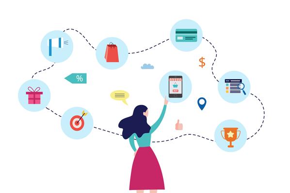 Customer Journey Map: Schritt-für-Schritt-Anleitung