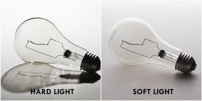 HubSpot: Gegenüberstellung zweier Glühbirnen mit Schatten aus hartem und weichem Licht