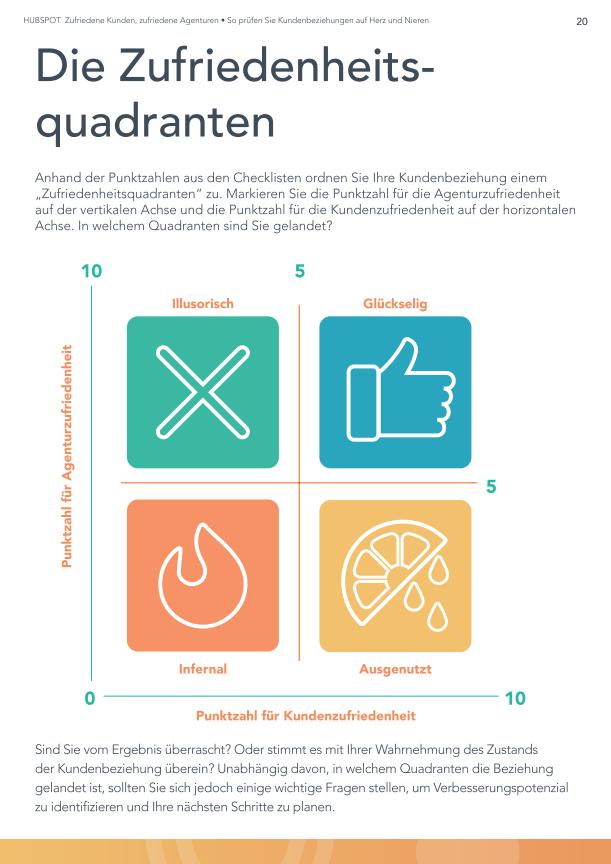 hubspot-zufriedene-kunden-zufriedene-agenturen-preview-3