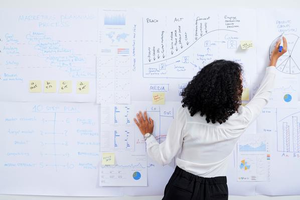 Produktentwicklung Übersicht am Whiteboard
