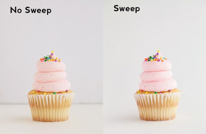 HubSpot: Vergleich Cupcake ohne und mit weißer Hohlkehle